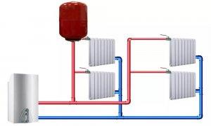 подключение радиаторов к котлу в Севастополе