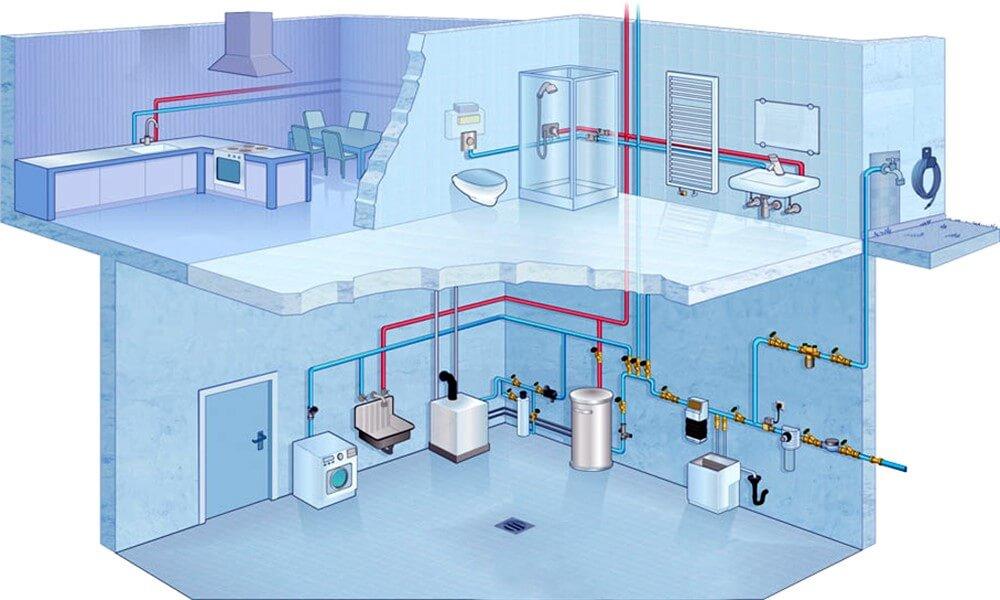 Горячее и холодное водоснабжение дома